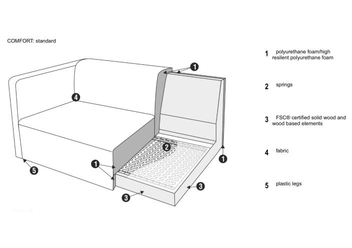 ease-baldai-moduline-sofa-john-sits-svedija-7_1592827032-a8f01bb0ada28b12a06fab6f8570d0ef.jpg