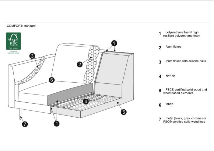 ease-baldai-moduline-sofa-sigge-sits-svedija-3_1592485467-f5fce449341f42ff78aad163c08c9a8a.jpg