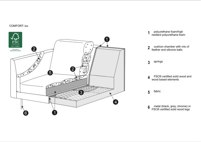 ease-baldai-moduline-sofa-sigge-sits-svedija-4_1592485460-d7b6139df35ec334703a574373723067.jpg