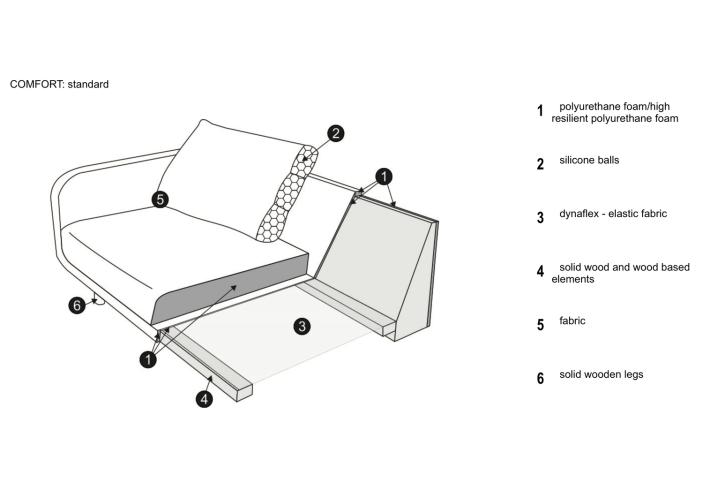 ease-baldai-sofa-jenny-moduline-sits-6_1591709105-166b33a1bf58ee30817ec80c530c5a86.jpg